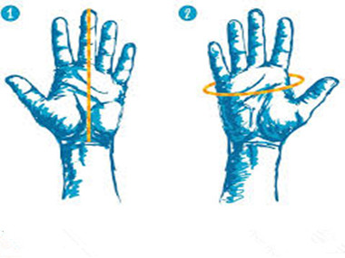 How To Measure Your Hand For Riding Gloves